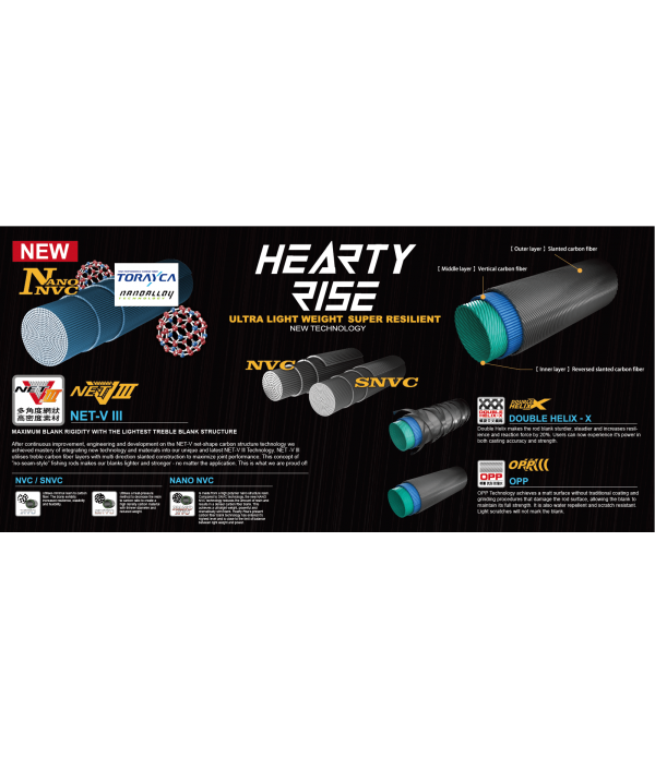 HEARTY RISE PALICA VALLEY HUNTER